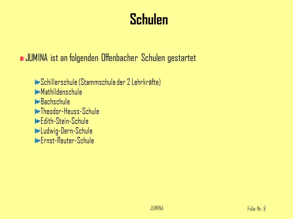 Folie Nr. 8 JUMINA JUMINA ist an folgenden Offenbacher Schulen gestartet Schillerschule (Stammschule der 2 Lehrkräfte) Mathildenschule Bachschule Theo