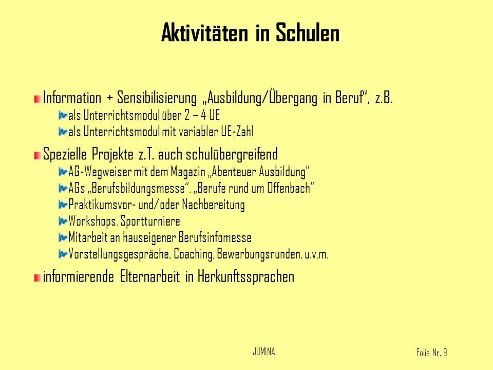 Folie Nr. 9 JUMINA Information + Sensibilisierung Ausbildung/Übergang in Beruf, z.B. als Unterrichtsmodul über 2 – 4 UE als Unterrichtsmodul mit varia