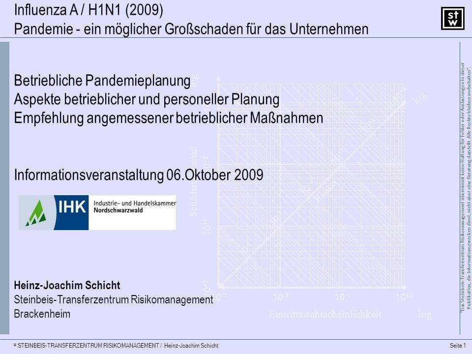 © STEINBEIS-TRANSFERZENTRUM RISIKOMANAGEMENT / Heinz-Joachim Schicht 10 ±0 10 +1 10 +3 10 +2 10 -3 10 -2 10 ±0 10 -1 Schadensausmaß Eintrittswahrscheinlichkeitlog 10 -2 10 -1 10 ±0 10 +2 10 +1 10 +3 log Risiko Seite 12 Das Steinbeis-Transferzentrum Risikomanagement übernimmt keine Haftung für Fehler oder Auslassungen in dieser Publikation, die Informationszwecken dient, nicht aber eine Beratung darstellt.