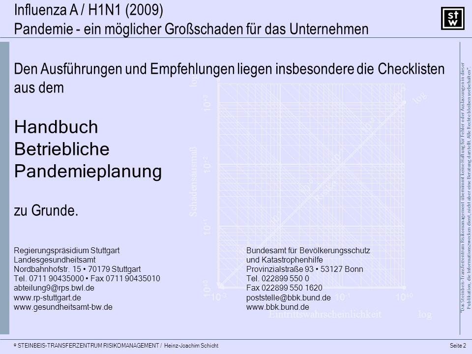 © STEINBEIS-TRANSFERZENTRUM RISIKOMANAGEMENT / Heinz-Joachim Schicht 10 ±0 10 +1 10 +3 10 +2 10 -3 10 -2 10 ±0 10 -1 Schadensausmaß Eintrittswahrscheinlichkeitlog 10 -2 10 -1 10 ±0 10 +2 10 +1 10 +3 log Risiko Seite 13 Das Steinbeis-Transferzentrum Risikomanagement übernimmt keine Haftung für Fehler oder Auslassungen in dieser Publikation, die Informationszwecken dient, nicht aber eine Beratung darstellt.