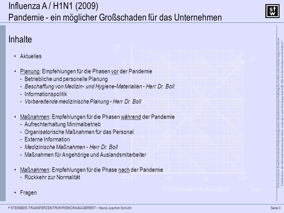 © STEINBEIS-TRANSFERZENTRUM RISIKOMANAGEMENT / Heinz-Joachim Schicht 10 ±0 10 +1 10 +3 10 +2 10 -3 10 -2 10 ±0 10 -1 Schadensausmaß Eintrittswahrscheinlichkeitlog 10 -2 10 -1 10 ±0 10 +2 10 +1 10 +3 log Risiko Seite 4 Das Steinbeis-Transferzentrum Risikomanagement übernimmt keine Haftung für Fehler oder Auslassungen in dieser Publikation, die Informationszwecken dient, nicht aber eine Beratung darstellt.