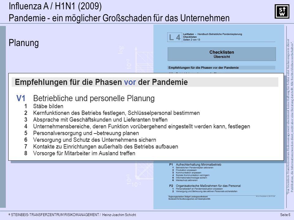 © STEINBEIS-TRANSFERZENTRUM RISIKOMANAGEMENT / Heinz-Joachim Schicht 10 ±0 10 +1 10 +3 10 +2 10 -3 10 -2 10 ±0 10 -1 Schadensausmaß Eintrittswahrscheinlichkeitlog 10 -2 10 -1 10 ±0 10 +2 10 +1 10 +3 log Risiko Seite 7 Das Steinbeis-Transferzentrum Risikomanagement übernimmt keine Haftung für Fehler oder Auslassungen in dieser Publikation, die Informationszwecken dient, nicht aber eine Beratung darstellt.