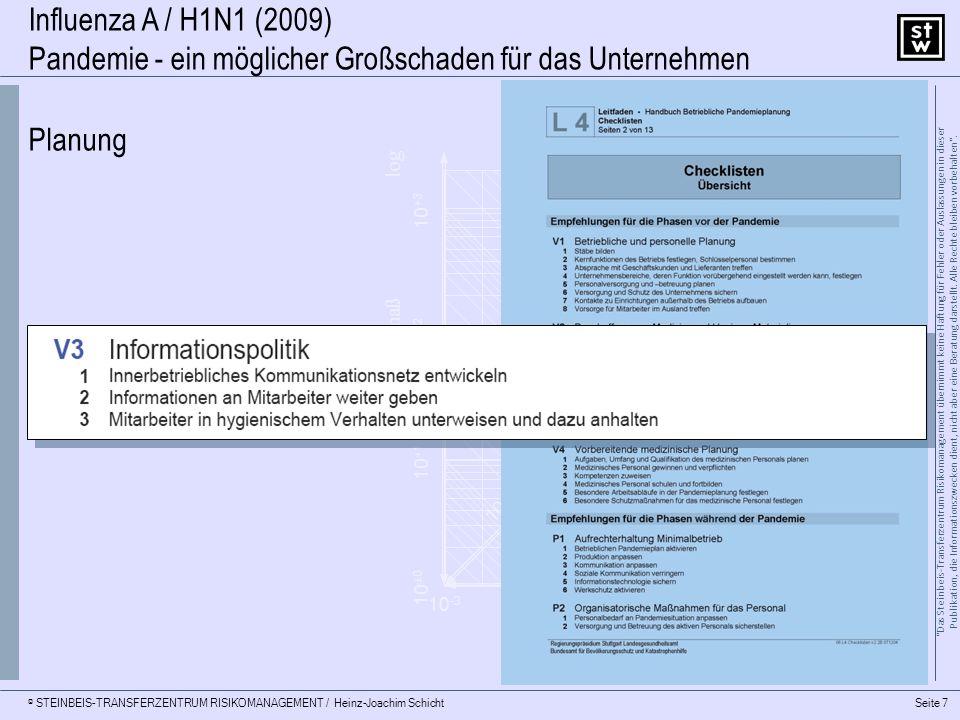 © STEINBEIS-TRANSFERZENTRUM RISIKOMANAGEMENT / Heinz-Joachim Schicht 10 ±0 10 +1 10 +3 10 +2 10 -3 10 -2 10 ±0 10 -1 Schadensausmaß Eintrittswahrscheinlichkeitlog 10 -2 10 -1 10 ±0 10 +2 10 +1 10 +3 log Risiko Seite 8 Das Steinbeis-Transferzentrum Risikomanagement übernimmt keine Haftung für Fehler oder Auslassungen in dieser Publikation, die Informationszwecken dient, nicht aber eine Beratung darstellt.