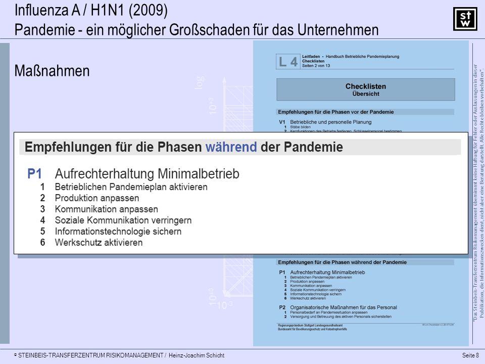 © STEINBEIS-TRANSFERZENTRUM RISIKOMANAGEMENT / Heinz-Joachim Schicht 10 ±0 10 +1 10 +3 10 +2 10 -3 10 -2 10 ±0 10 -1 Schadensausmaß Eintrittswahrscheinlichkeitlog 10 -2 10 -1 10 ±0 10 +2 10 +1 10 +3 log Risiko Seite 9 Das Steinbeis-Transferzentrum Risikomanagement übernimmt keine Haftung für Fehler oder Auslassungen in dieser Publikation, die Informationszwecken dient, nicht aber eine Beratung darstellt.