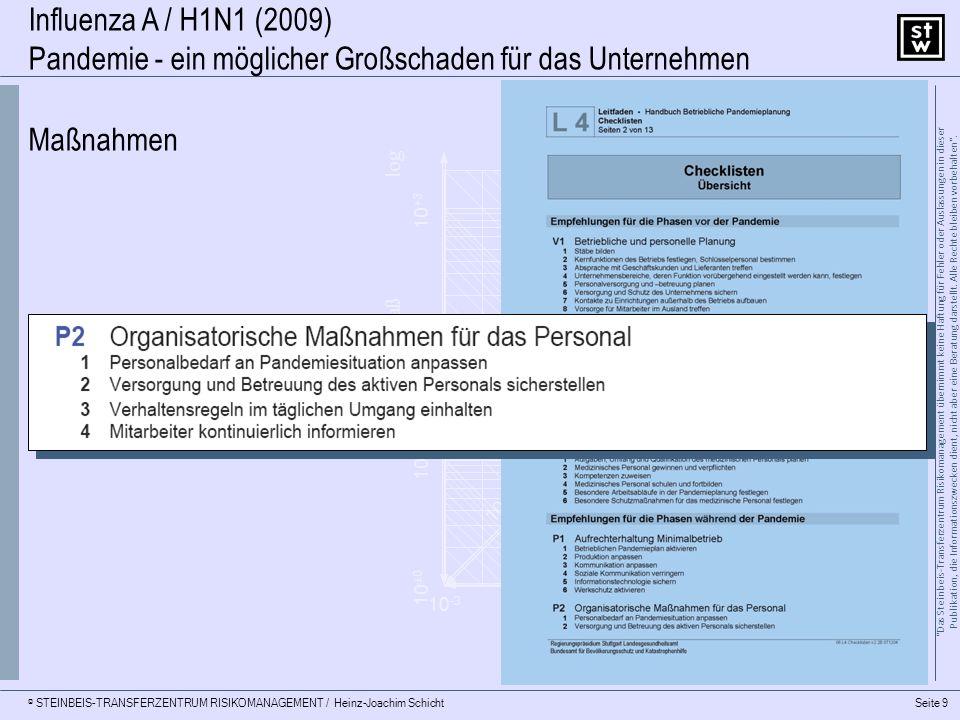 © STEINBEIS-TRANSFERZENTRUM RISIKOMANAGEMENT / Heinz-Joachim Schicht 10 ±0 10 +1 10 +3 10 +2 10 -3 10 -2 10 ±0 10 -1 Schadensausmaß Eintrittswahrscheinlichkeitlog 10 -2 10 -1 10 ±0 10 +2 10 +1 10 +3 log Risiko Seite 10 Das Steinbeis-Transferzentrum Risikomanagement übernimmt keine Haftung für Fehler oder Auslassungen in dieser Publikation, die Informationszwecken dient, nicht aber eine Beratung darstellt.