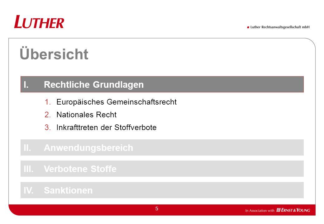 16 Übersicht I.Rechtliche Grundlagen IV.Sanktionen III.