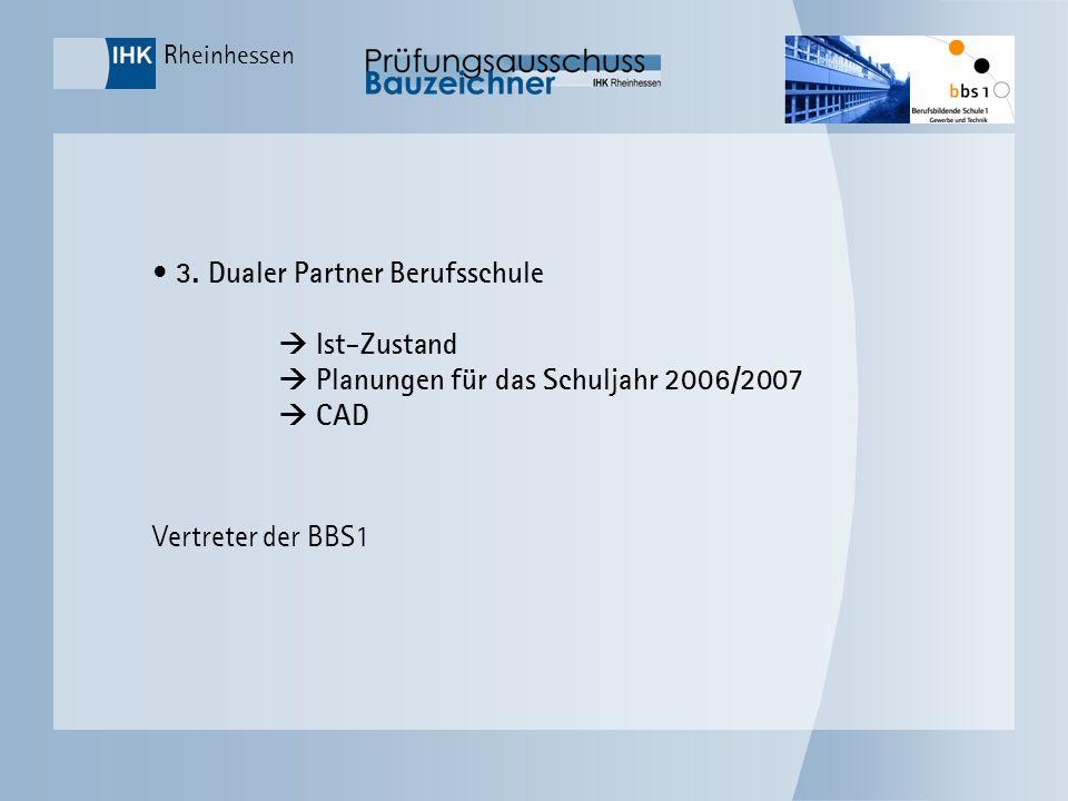 Rheinhessen 3. Dualer Partner Berufsschule Ist-Zustand Planungen für das Schuljahr 2006/2007 CAD Vertreter der BBS1