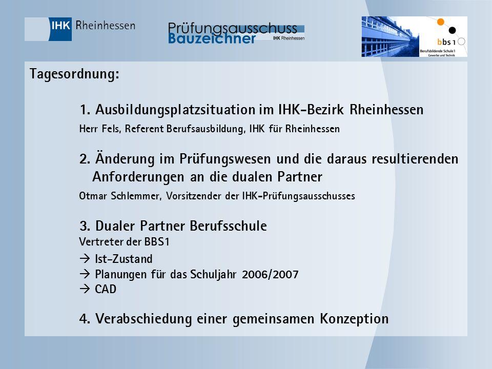Rheinhessen Tagesordnung: 1. Ausbildungsplatzsituation im IHK-Bezirk Rheinhessen Herr Fels, Referent Berufsausbildung, IHK für Rheinhessen 2. Änderung