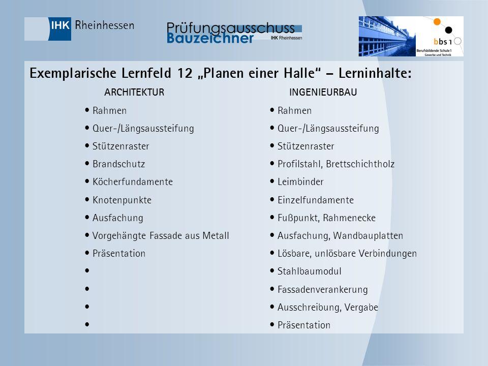 Rheinhessen Exemplarische Lernfeld 12 Planen einer Halle – Lerninhalte: ARCHITEKTURINGENIEURBAU Rahmen Quer-/Längsaussteifung Stützenraster Brandschut