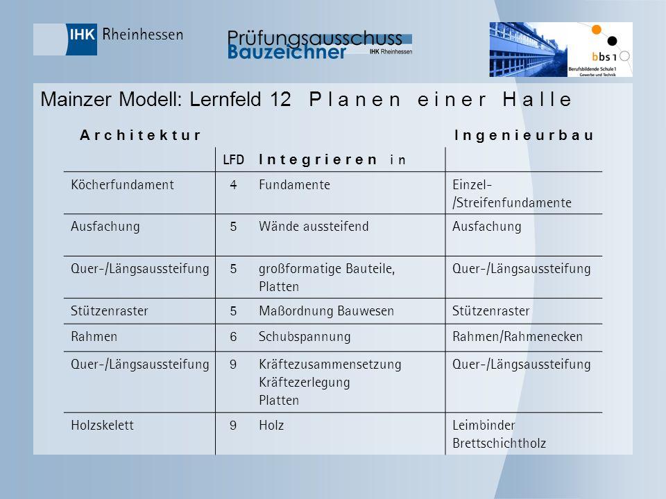 Rheinhessen Mainzer Modell: Lernfeld 12 P l a n e n e i n e r H a l l e A r c h i t e k t u rI n g e n i e u r b a u LFDI n t e g r i e r e n i n Köch