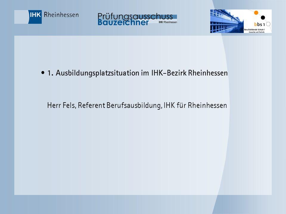 Rheinhessen 1. Ausbildungsplatzsituation im IHK-Bezirk Rheinhessen Herr Fels, Referent Berufsausbildung, IHK für Rheinhessen