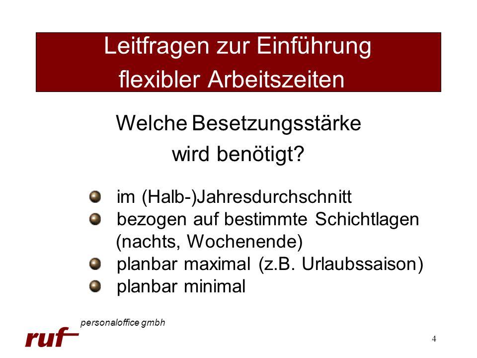 4 Leitfragen zur Einführung flexibler Arbeitszeiten personaloffice gmbh Welche Besetzungsstärke wird benötigt? im (Halb-)Jahresdurchschnitt bezogen au