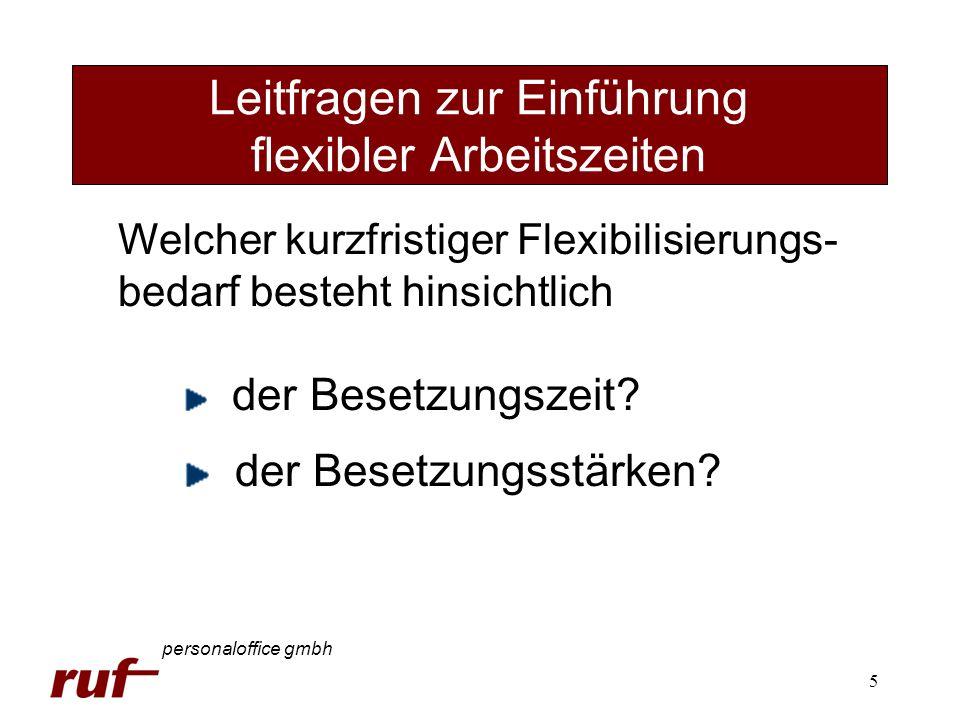 5 Leitfragen zur Einführung flexibler Arbeitszeiten personaloffice gmbh Welcher kurzfristiger Flexibilisierungs- bedarf besteht hinsichtlich der Beset