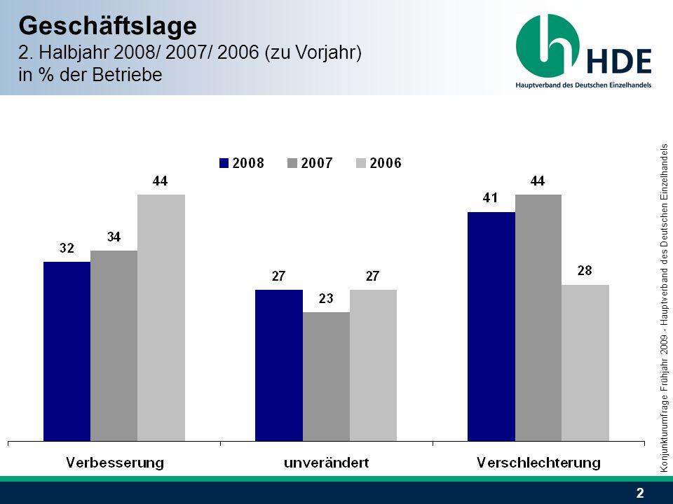 2 Geschäftslage 2. Halbjahr 2008/ 2007/ 2006 (zu Vorjahr) in % der Betriebe Konjunkturumfrage Frühjahr 2009 - Hauptverband des Deutschen Einzelhandels