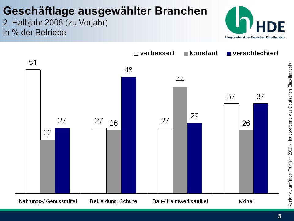3 Geschäftlage ausgewählter Branchen 2. Halbjahr 2008 (zu Vorjahr) in % der Betriebe Konjunkturumfrage Frühjahr 2009 - Hauptverband des Deutschen Einz