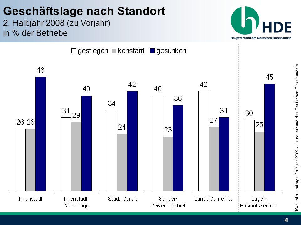 4 Geschäftslage nach Standort 2. Halbjahr 2008 (zu Vorjahr) in % der Betriebe Konjunkturumfrage Frühjahr 2009 - Hauptverband des Deutschen Einzelhande
