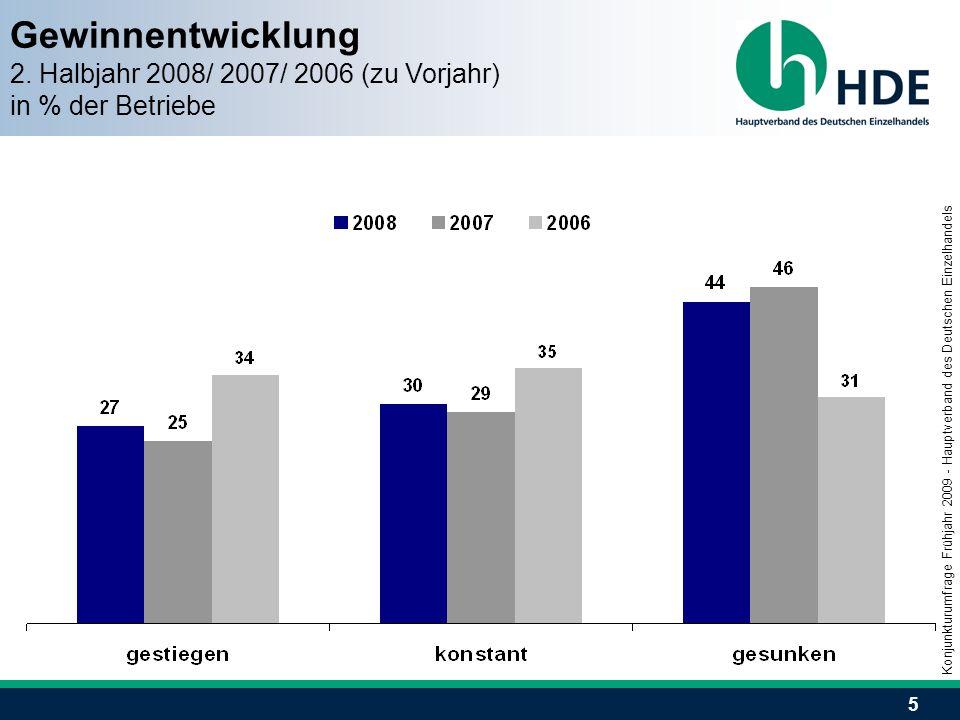 5 Gewinnentwicklung 2. Halbjahr 2008/ 2007/ 2006 (zu Vorjahr) in % der Betriebe Konjunkturumfrage Frühjahr 2009 - Hauptverband des Deutschen Einzelhan