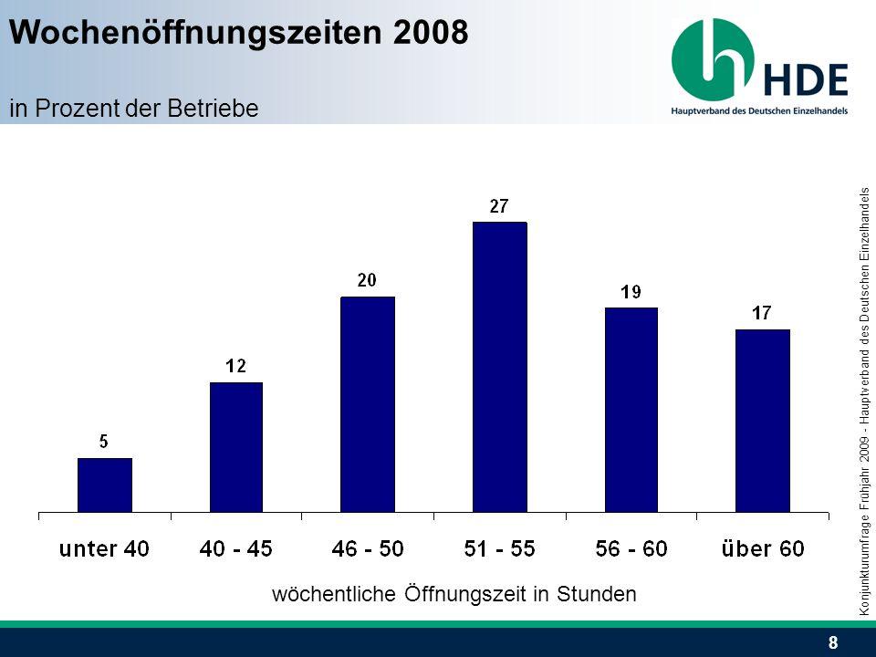 8 Wochenöffnungszeiten 2008 in Prozent der Betriebe wöchentliche Öffnungszeit in Stunden Konjunkturumfrage Frühjahr 2009 - Hauptverband des Deutschen Einzelhandels