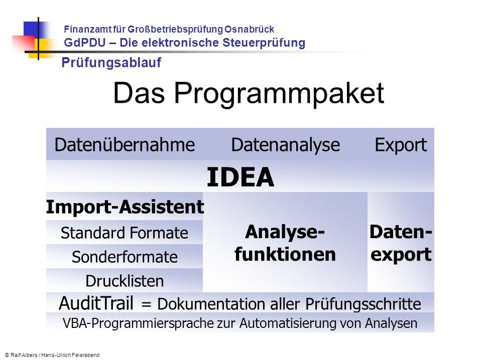 Prüfungsablauf Finanzamt für Großbetriebsprüfung Osnabrück GdPDU – Die elektronische Steuerprüfung © Ralf Albers / Hans-Ulrich Feierabend Das Programm