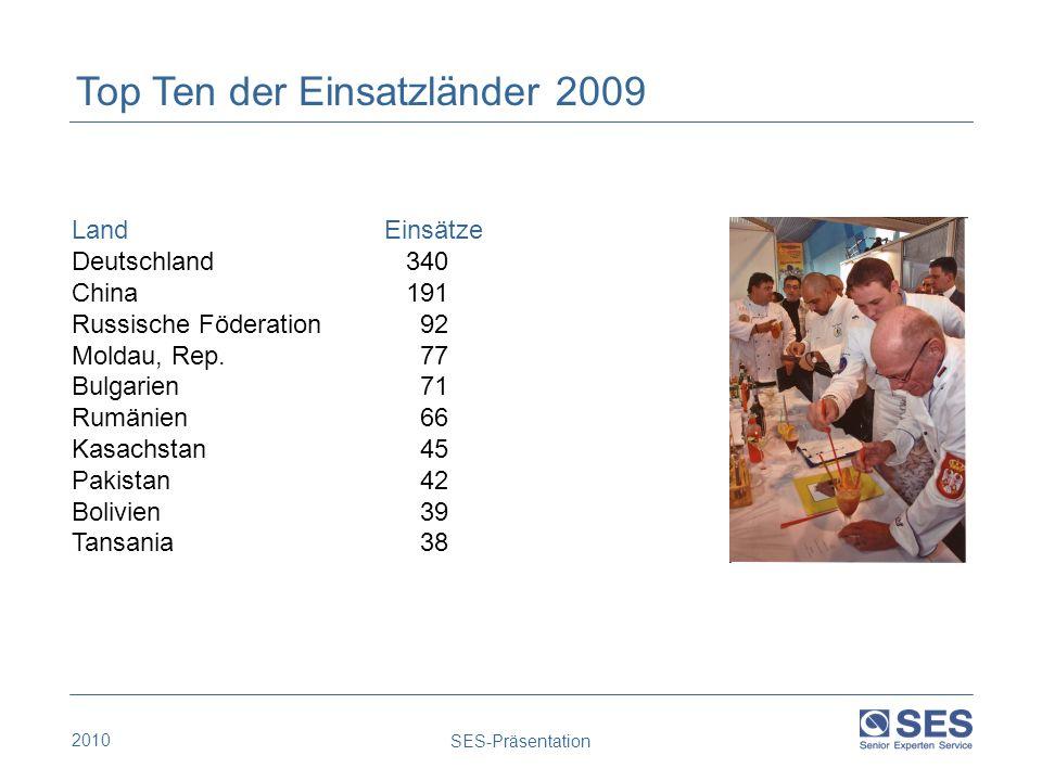2010 SES-Präsentation Top Ten der Einsatzländer 2009 Land Einsätze Deutschland 340 China 191 Russische Föderation 92 Moldau, Rep. 77 Bulgarien 71 Rumä