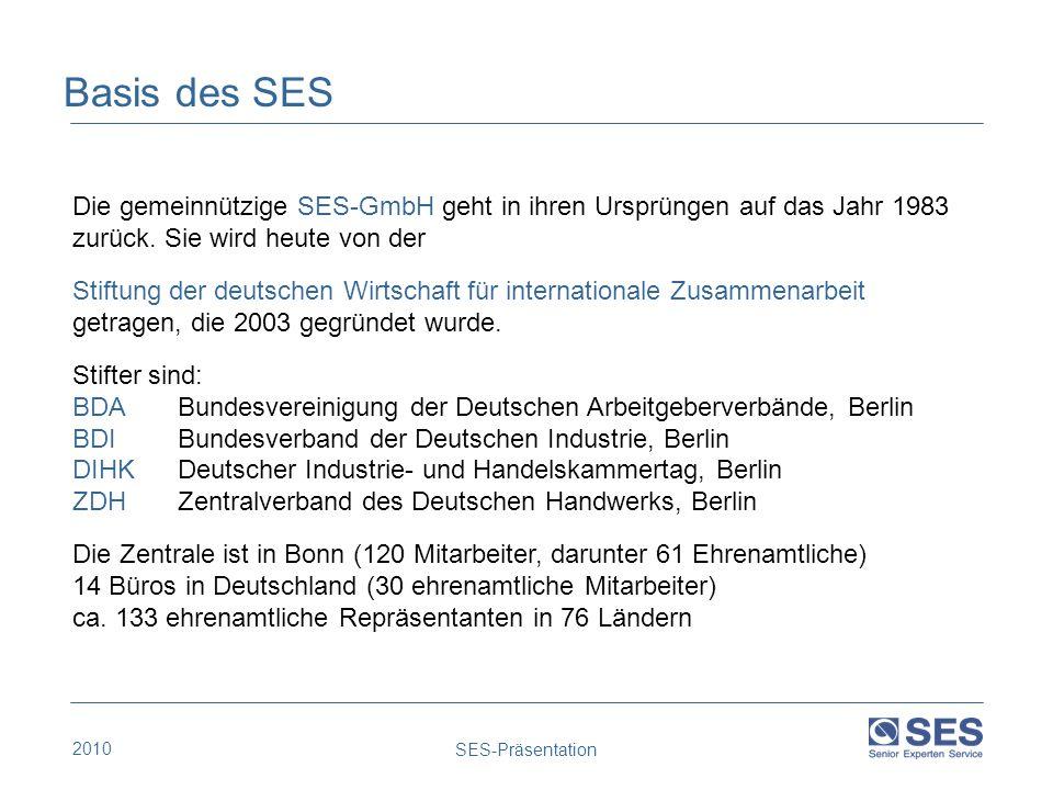 2010 SES-Präsentation Basis des SES Die gemeinnützige SES-GmbH geht in ihren Ursprüngen auf das Jahr 1983 zurück. Sie wird heute von der Stiftung der