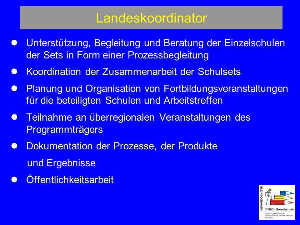 Landeskoordinator Unterstützung, Begleitung und Beratung der Einzelschulen der Sets in Form einer Prozessbegleitung Koordination der Zusammenarbeit de