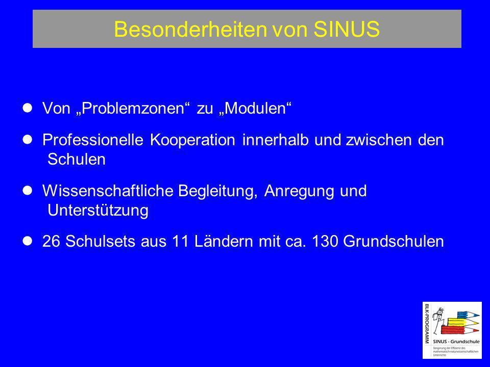 Besonderheiten von SINUS Von Problemzonen zu Modulen Professionelle Kooperation innerhalb und zwischen den Schulen Wissenschaftliche Begleitung, Anreg