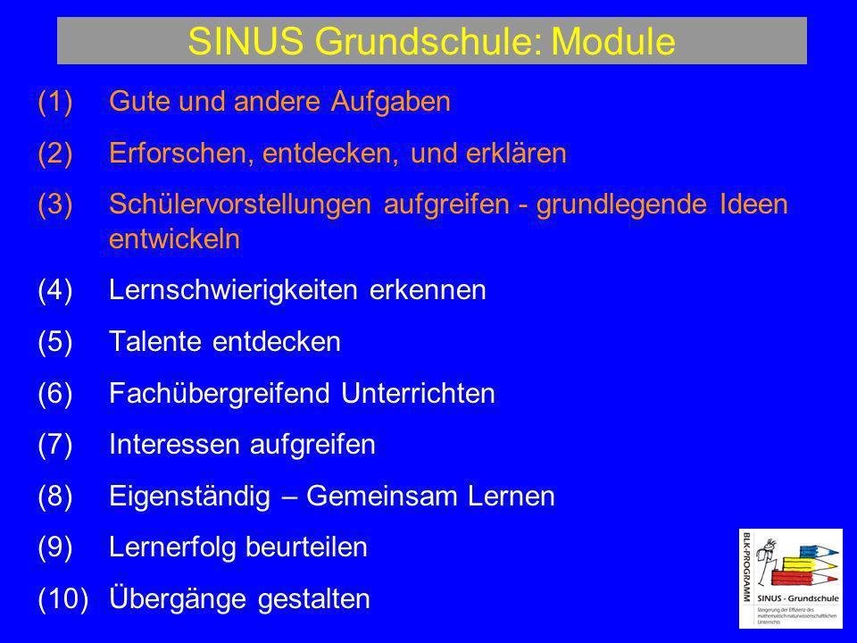 SINUS Grundschule: Module (1)Gute und andere Aufgaben (2) Erforschen, entdecken, und erklären (3) Schülervorstellungen aufgreifen - grundlegende Ideen