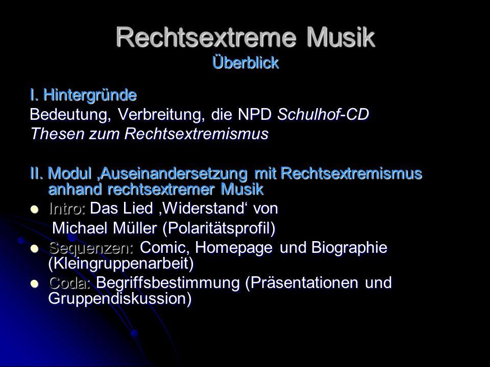 Rechtsextreme Musik Überblick I.