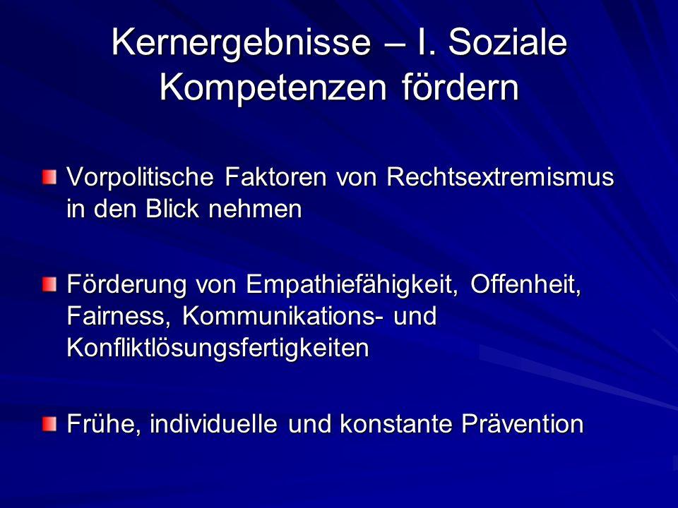 Kernergebnisse – I. Soziale Kompetenzen fördern Vorpolitische Faktoren von Rechtsextremismus in den Blick nehmen Förderung von Empathiefähigkeit, Offe
