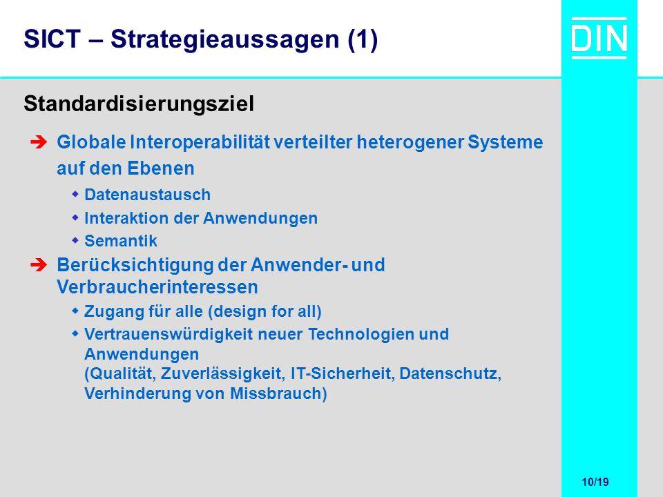 10/20 10/19 SICT – Strategieaussagen (1) Standardisierungsziel Globale Interoperabilität verteilter heterogener Systeme auf den Ebenen Datenaustausch