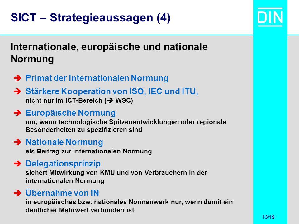 13/20 13/19 SICT – Strategieaussagen (4) Internationale, europäische und nationale Normung Primat der Internationalen Normung Stärkere Kooperation von