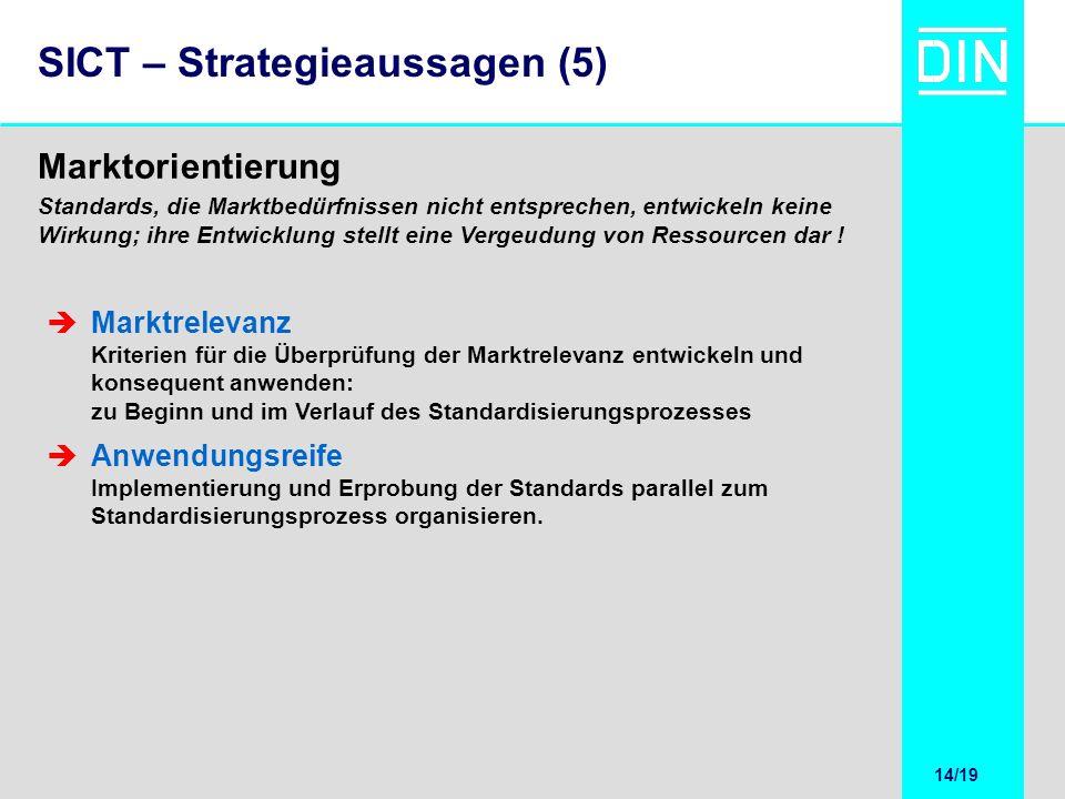 14/20 14/19 SICT – Strategieaussagen (5) Marktorientierung Standards, die Marktbedürfnissen nicht entsprechen, entwickeln keine Wirkung; ihre Entwickl