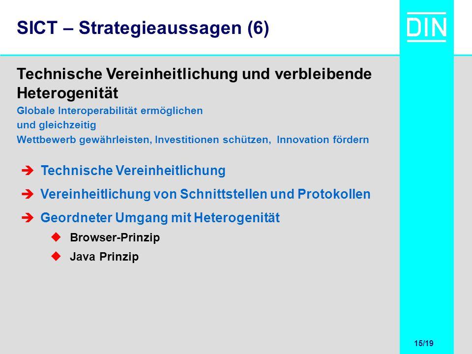 15/20 15/19 SICT – Strategieaussagen (6) Technische Vereinheitlichung und verbleibende Heterogenität Globale Interoperabilität ermöglichen und gleichz