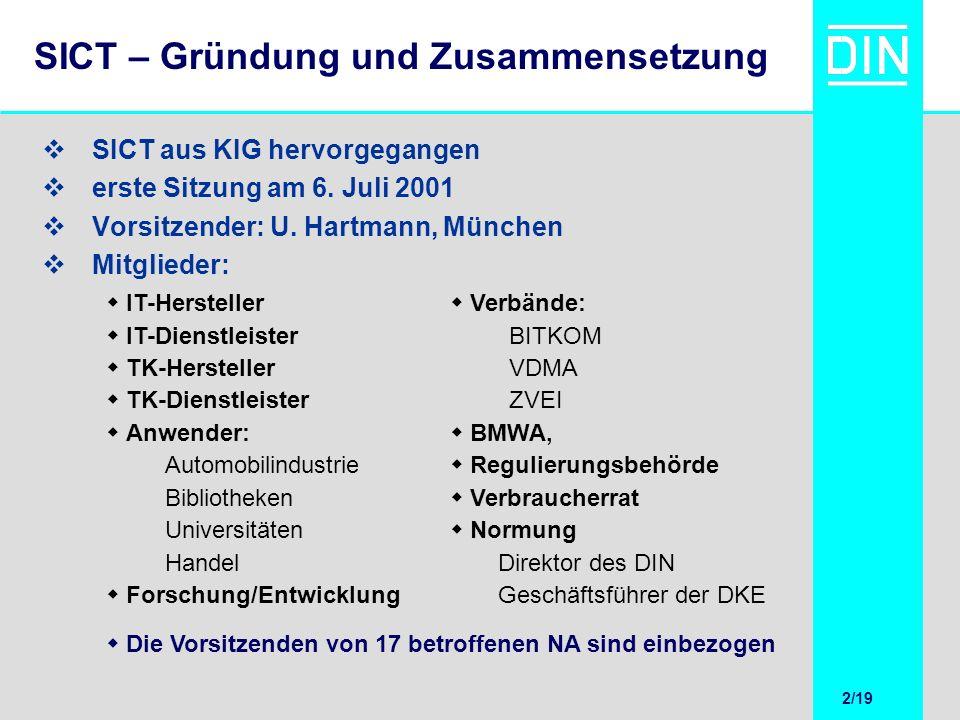 13/20 13/19 SICT – Strategieaussagen (4) Internationale, europäische und nationale Normung Primat der Internationalen Normung Stärkere Kooperation von ISO, IEC und ITU, nicht nur im ICT-Bereich ( WSC) Europäische Normung nur, wenn technologische Spitzenentwicklungen oder regionale Besonderheiten zu spezifizieren sind Nationale Normung als Beitrag zur internationalen Normung Delegationsprinzip sichert Mitwirkung von KMU und von Verbrauchern in der internationalen Normung Übernahme von IN in europäisches bzw.
