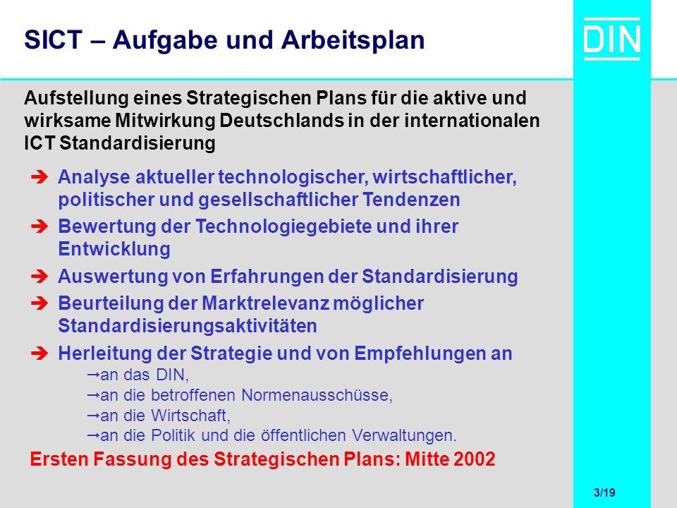 14/20 14/19 SICT – Strategieaussagen (5) Marktorientierung Standards, die Marktbedürfnissen nicht entsprechen, entwickeln keine Wirkung; ihre Entwicklung stellt eine Vergeudung von Ressourcen dar .
