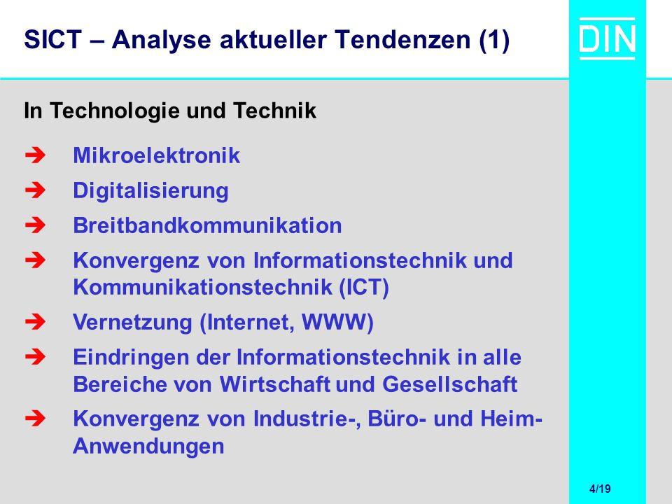 4/20 4/19 SICT – Analyse aktueller Tendenzen (1) Mikroelektronik Digitalisierung Breitbandkommunikation Konvergenz von Informationstechnik und Kommuni