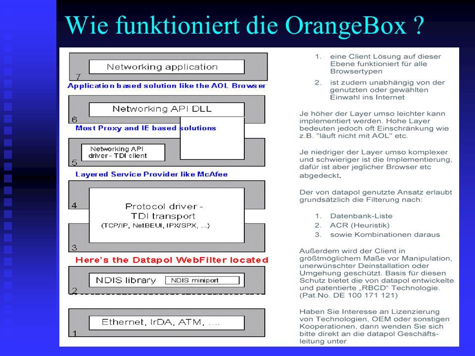 Wie funktioniert die OrangeBox ?