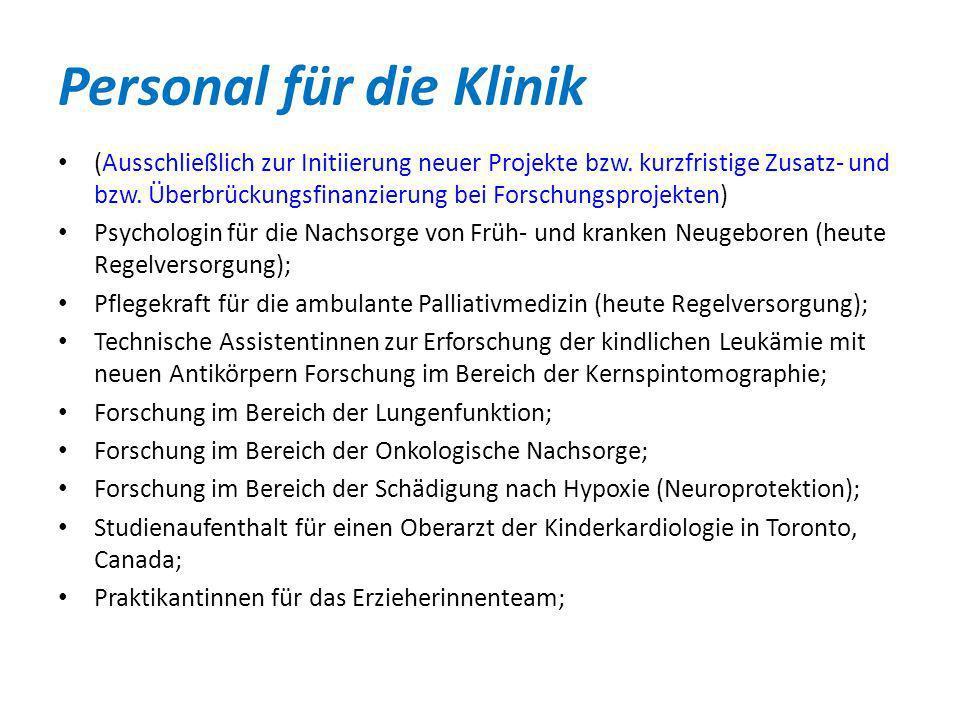 Personal für die Klinik (Ausschließlich zur Initiierung neuer Projekte bzw. kurzfristige Zusatz- und bzw. Überbrückungsfinanzierung bei Forschungsproj