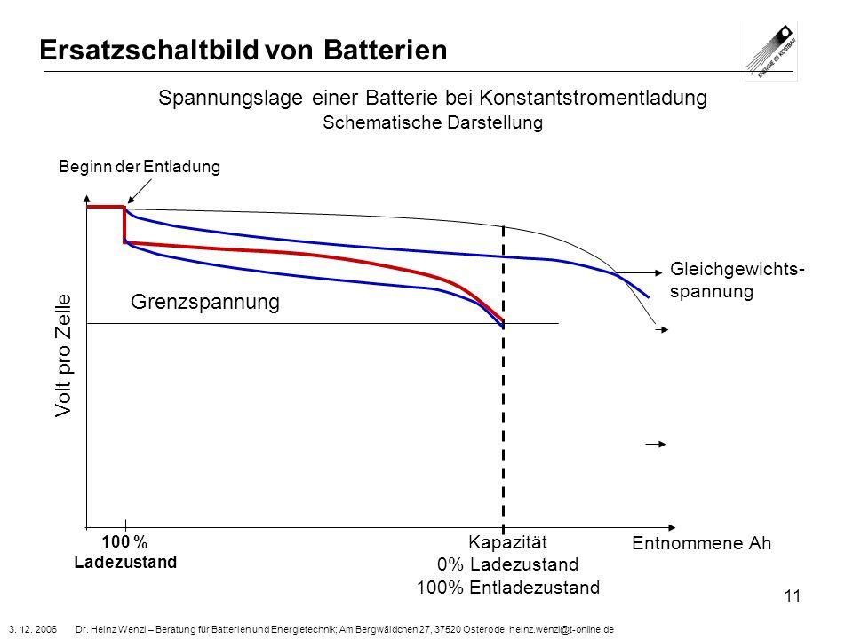 3. 12. 2006 Dr. Heinz Wenzl – Beratung für Batterien und Energietechnik; Am Bergwäldchen 27, 37520 Osterode; heinz.wenzl@t-online.de 11 Spannungslage