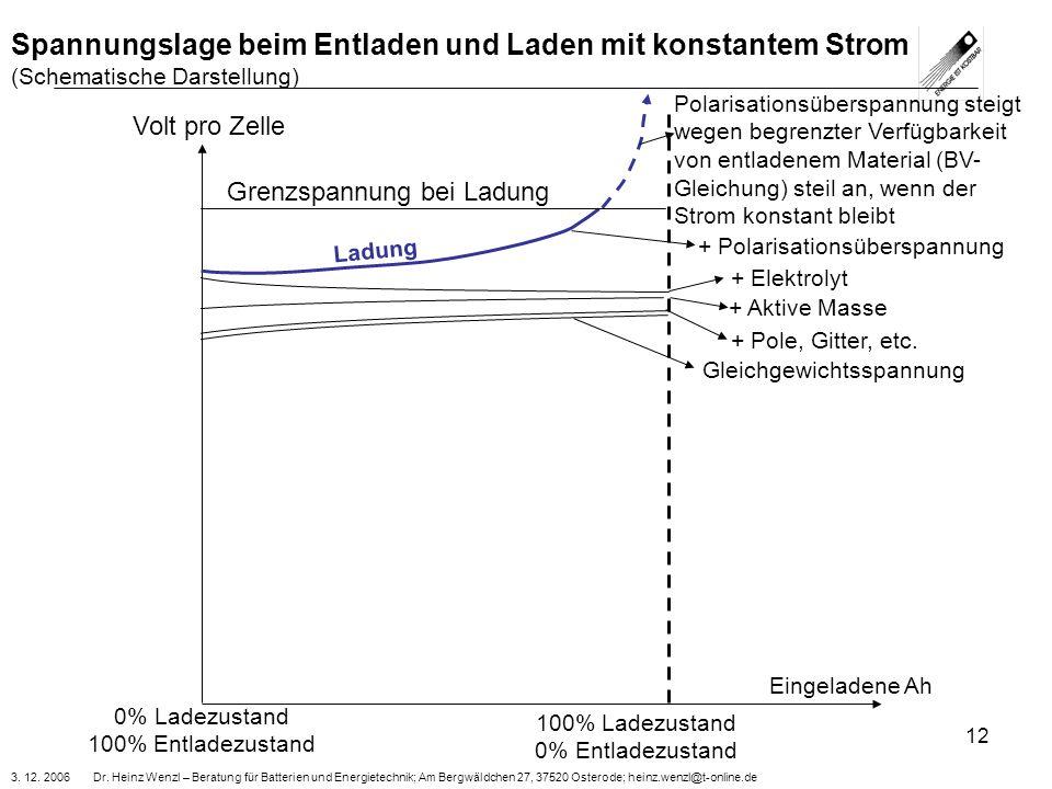 3. 12. 2006 Dr. Heinz Wenzl – Beratung für Batterien und Energietechnik; Am Bergwäldchen 27, 37520 Osterode; heinz.wenzl@t-online.de 12 Volt pro Zelle