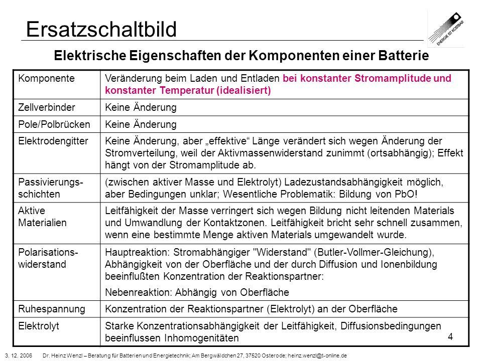3. 12. 2006 Dr. Heinz Wenzl – Beratung für Batterien und Energietechnik; Am Bergwäldchen 27, 37520 Osterode; heinz.wenzl@t-online.de 4 Elektrische Eig
