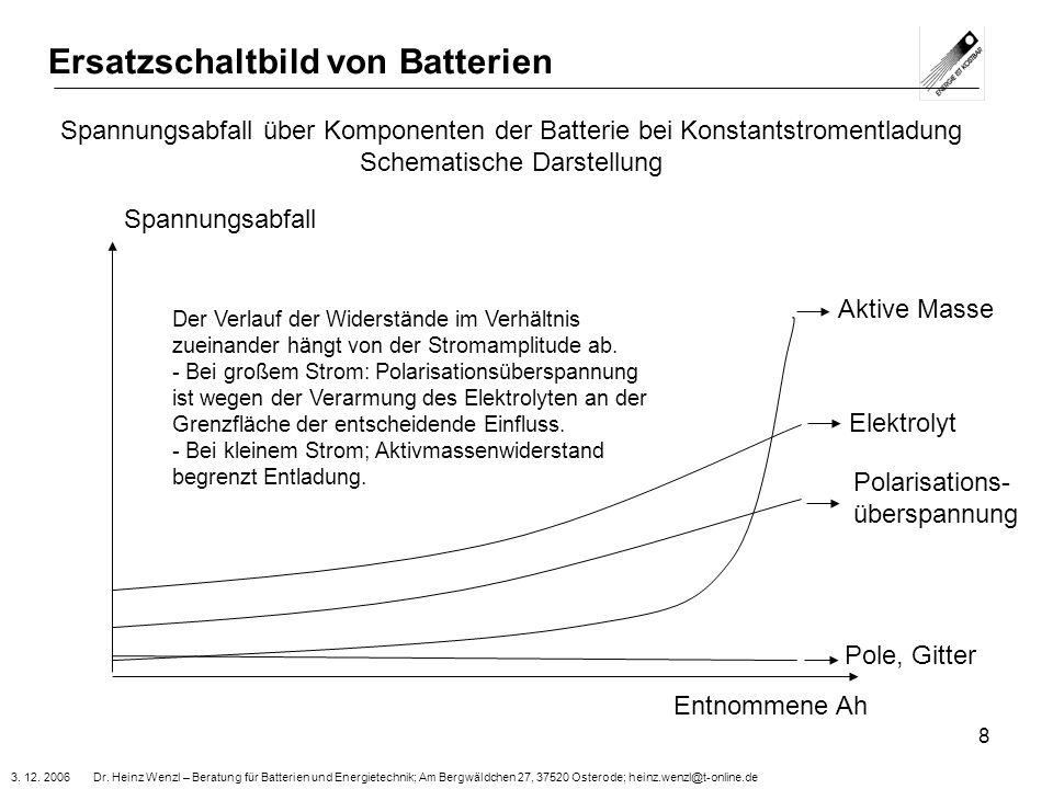 3. 12. 2006 Dr. Heinz Wenzl – Beratung für Batterien und Energietechnik; Am Bergwäldchen 27, 37520 Osterode; heinz.wenzl@t-online.de 8 Spannungsabfall