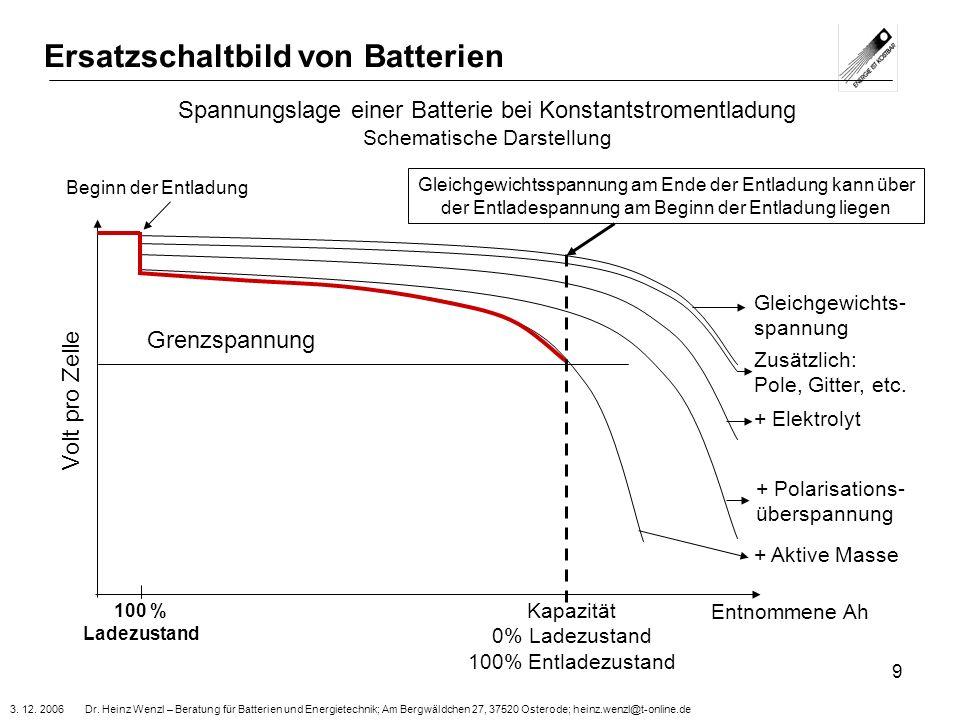 3. 12. 2006 Dr. Heinz Wenzl – Beratung für Batterien und Energietechnik; Am Bergwäldchen 27, 37520 Osterode; heinz.wenzl@t-online.de 9 Spannungslage e
