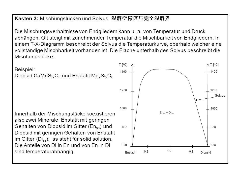 Kasten 3: Mischungslücken und Solvus Die Mischungsverhältnisse von Endgliedern kann u. a. von Temperatur und Druck abhängen. Oft steigt mit zunehmende