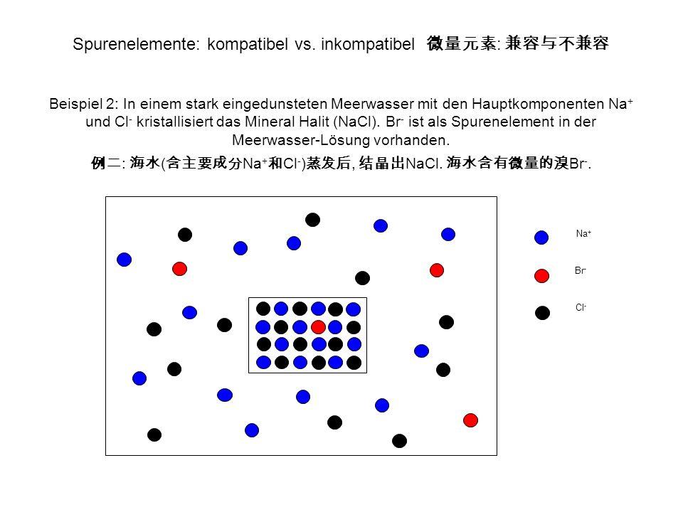 Spurenelemente: kompatibel vs. inkompatibel : Beispiel 2: In einem stark eingedunsteten Meerwasser mit den Hauptkomponenten Na + und Cl - kristallisie