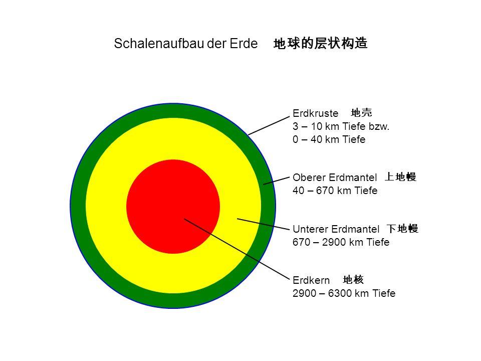 Erdkruste 3 – 10 km Tiefe bzw. 0 – 40 km Tiefe Oberer Erdmantel 40 – 670 km Tiefe Unterer Erdmantel 670 – 2900 km Tiefe Erdkern 2900 – 6300 km Tiefe S