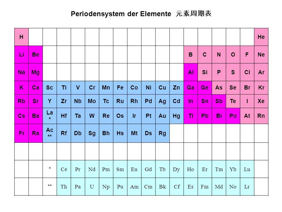 Periodensystem der Elemente HHe LiBeBCNOFNe NaMgAlSiPSClAr KCaScTiVCrMnFeCoNiCuZnGaGeAsSeBrKr RbSrYZrNbMoTcRuRhPdAgCdInSnSbTeIXe CsBa La * HfTaWReOsIr