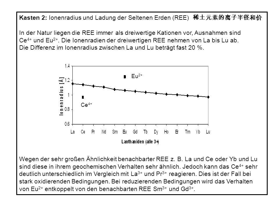 Kasten 2: Ionenradius und Ladung der Seltenen Erden (REE) In der Natur liegen die REE immer als dreiwertige Kationen vor, Ausnahmen sind Ce 4+ und Eu