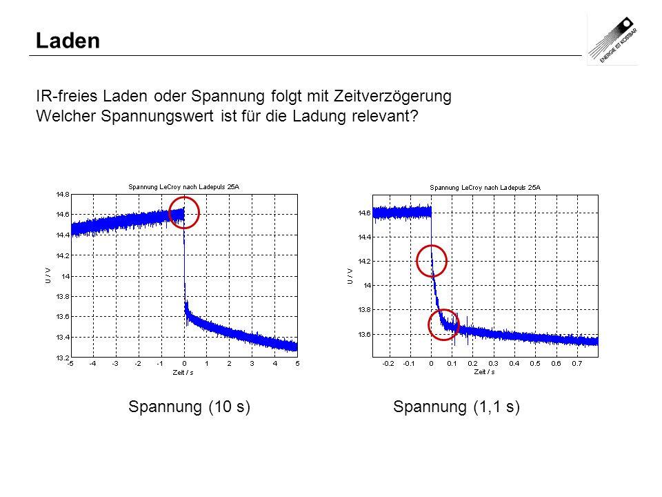 Laden IR-freies Laden oder Spannung folgt mit Zeitverzögerung Welcher Spannungswert ist für die Ladung relevant? Spannung (10 s) Spannung (1,1 s)